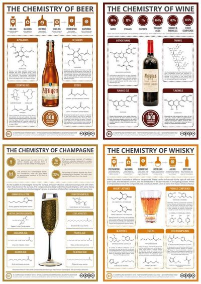 188 best images about FOOD CHEMISTRY POTRAVINÁŘSKÁ CHEMIE on Pinterest | Science, Maple syrup ...