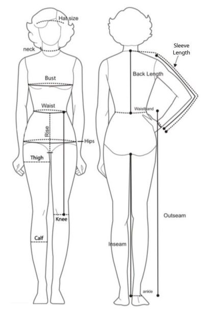 body measurement chart   Sewing: Material, Tutorials ...