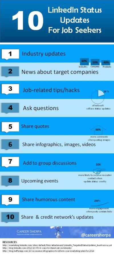 10 LinkedIn Status Updates For Job Seekers | Career, Career advice and Social media