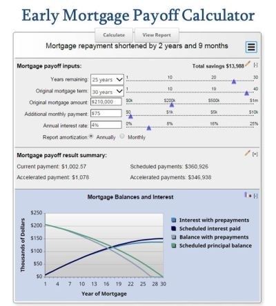 17 Best images about Frugal Finance = Real Wealth on Pinterest | Millionaire next door ...