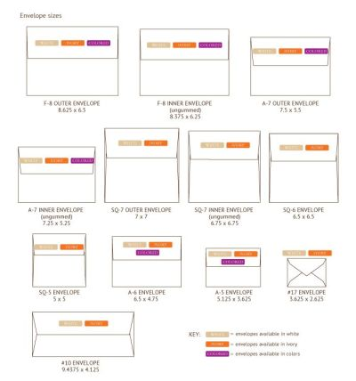 25+ best ideas about Standard envelope sizes on Pinterest ...