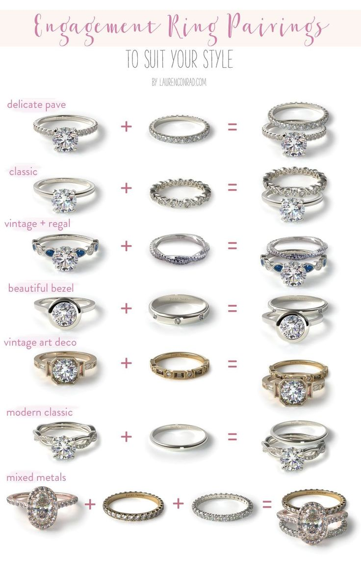 wedding ring wedding ring ideas 7 Different Engagement Wedding Band Pairings Find your perfect ring pairing with Team LC