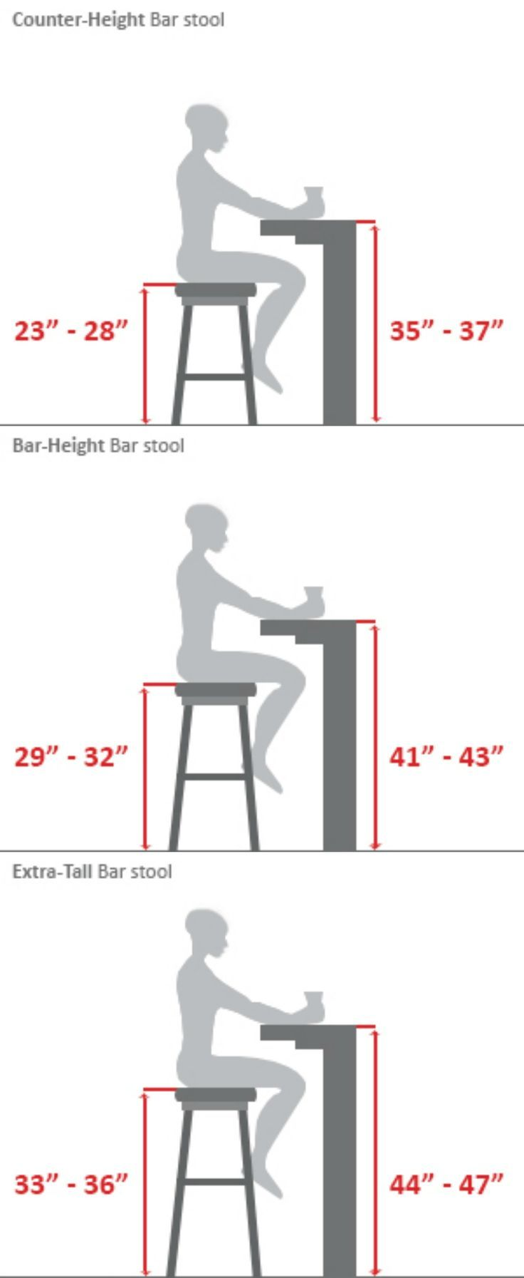 counter height table kitchen counter table 25 best ideas about Counter Height Table on Pinterest Bar height table Bar stool height and Buy bar stools