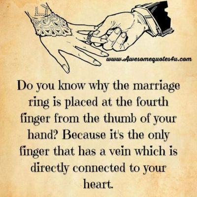 17 Best Inspirational Marriage Quotes on Pinterest ...