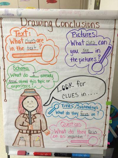 60 best images about Drawing Conclusions on Pinterest | Inference, Mystery box and Student