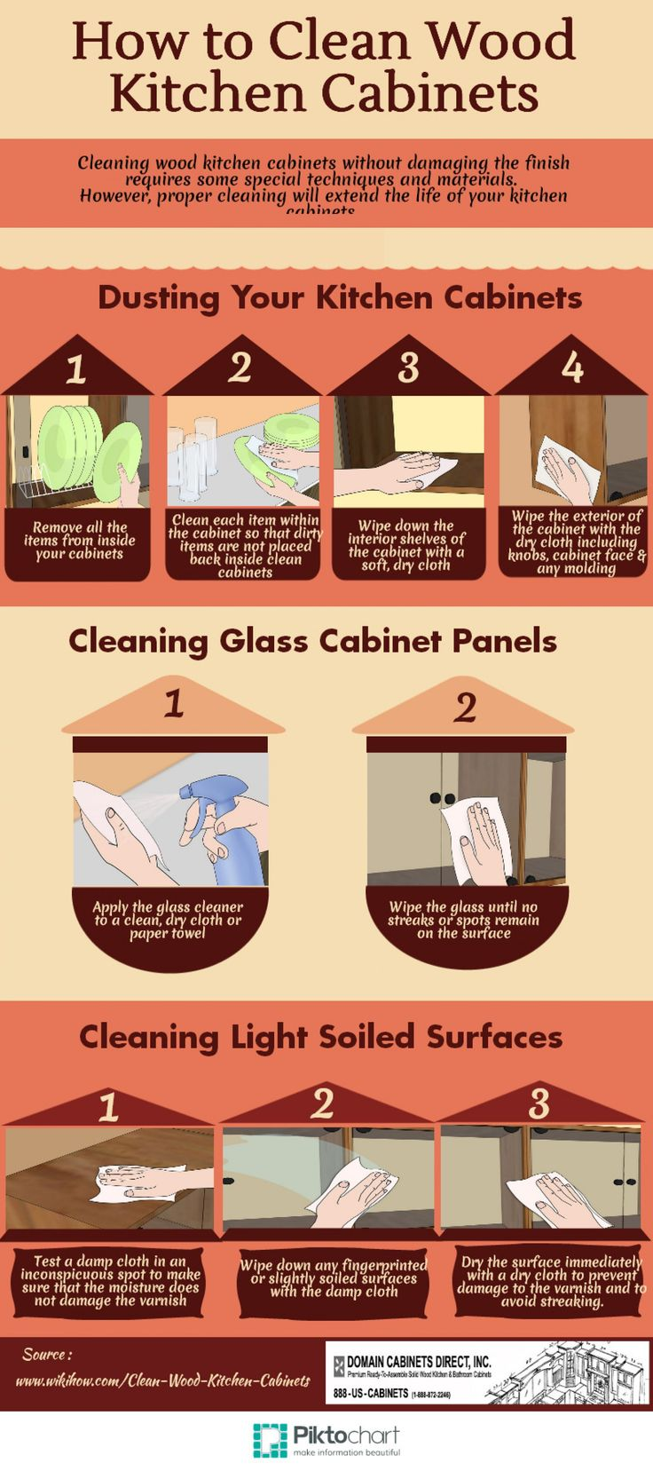 how to clean kitchen cabinets cleaning kitchen cabinets How to clean wood kitchen cabinets