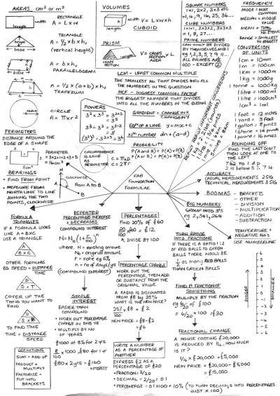 25+ best ideas about Gcse Maths Revision on Pinterest   Gcse math, Igcse maths and Trigonometry