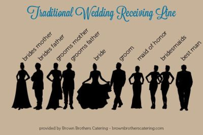 11 best images about Wedding: Receiving Line Ideas on ...