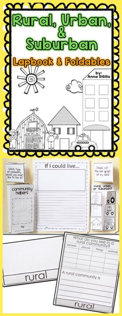25+ best ideas about Communities Unit on Pinterest | Social studies communities, Community ...