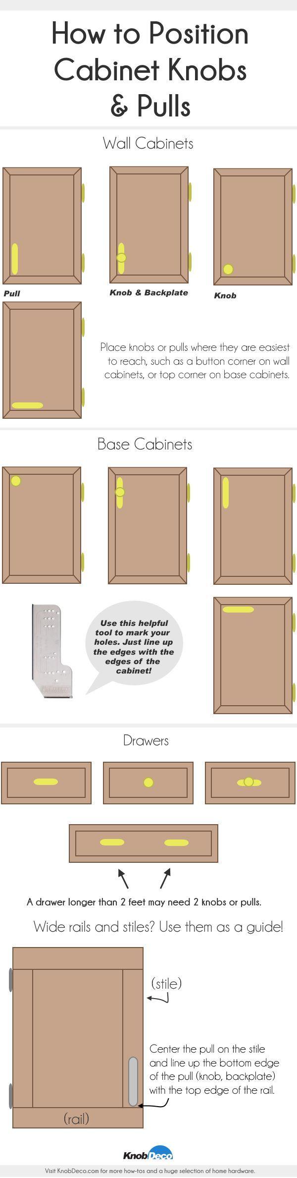 kitchen cabinet hardware kitchen cabinet supplies Knobs Handles Pulls Kitchen Cabinet Bath Decorative Hardware How to Install
