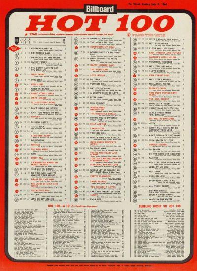 billboard charts | BILLBOARD CHART * JULY 9, 1966 | maggies | Pinterest | Billboard hot 100 and ...