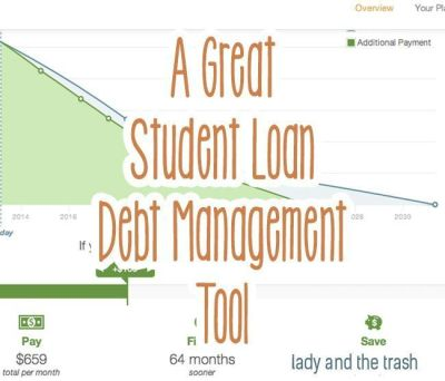1000+ images about Refinance I Student Loan Debt on Pinterest