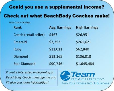 BeachBody Coach Earning..... This is no Joke!! It's for real. I love being a Team Beachbody ...