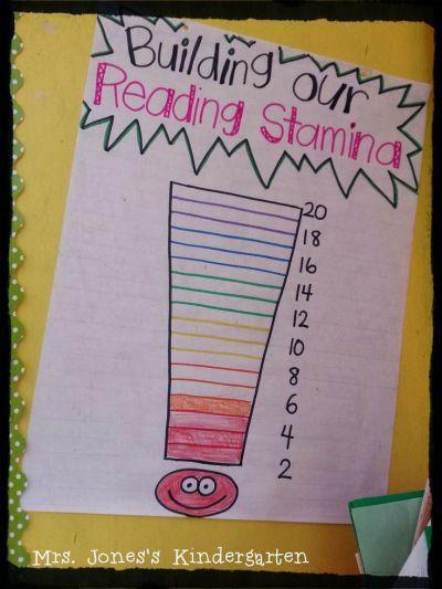 Mrs. Jones's Kindergarten: Building Reading Stamina in Kindergarten! on Pinterest | Discover the ...