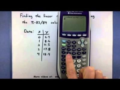 25+ best ideas about Linear regression on Pinterest | Algebra, Equation of plane and Solving ...