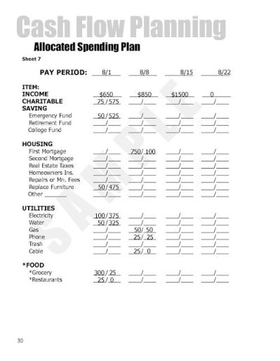 How to Use Dave Ramsey's Allocated Spending Plan | The o'jays, How to use and Budget