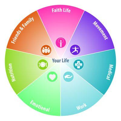 1000+ images about Faith Community Nursing on Pinterest ...