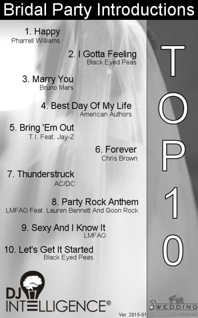 Top 10 Bridal Party Introduction Songs ...