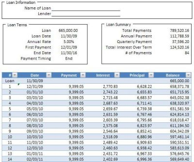 17 Best images about Accounting Tools on Pinterest   Balance sheet template, Models and Amazing ...