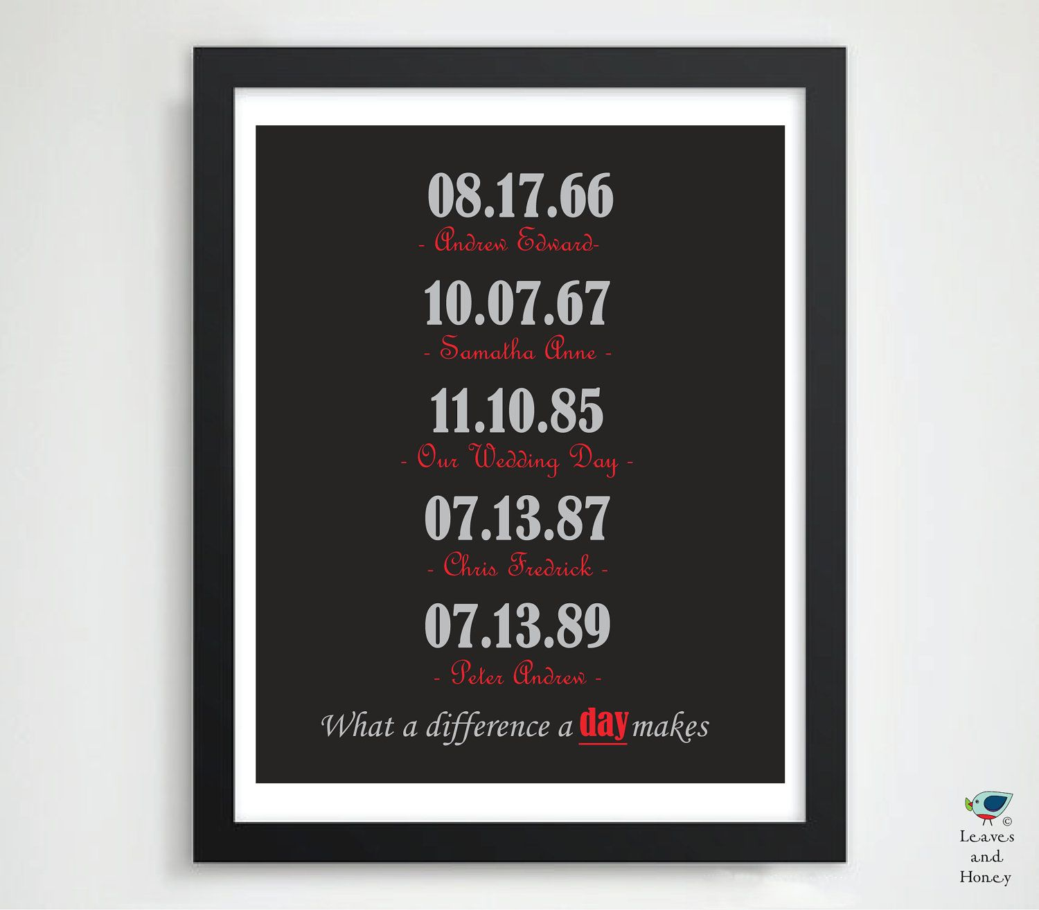 parent wedding gifts Gift for Husband Parents Mom Dad Anniversary Present