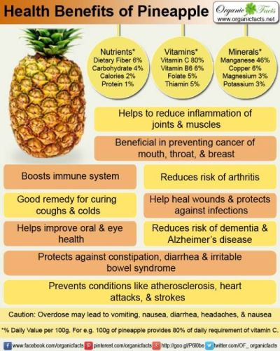 Best 25+ Pineapple benefits ideas on Pinterest | Pineapple nutrition info, Health benefits of ...