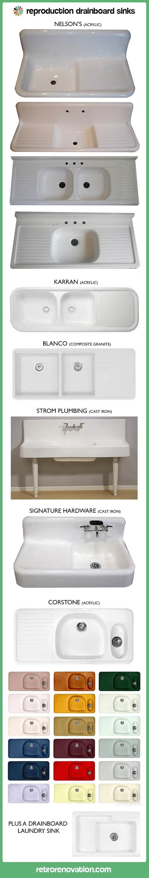 vintage kitchen sink Five new options for farmhouse kitchen drainboard sinks including a design with 36 colors