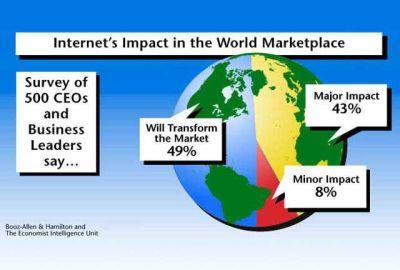 Impact of Internet on Students - frudgereport962.web.fc2.com