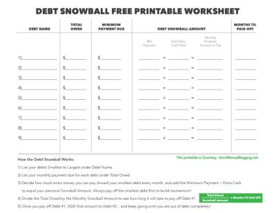 Get out of debt with the debt snowball method. A Dave Ramsey Method to get out of debt. | Work ...