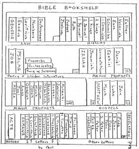 Printable Bible