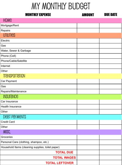 Monthly Budget.   on a budget   Pinterest   Budget binder, Love this and Charts