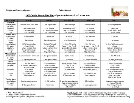 Ffafdbdf Meal Plan 1900 Calorie Diet