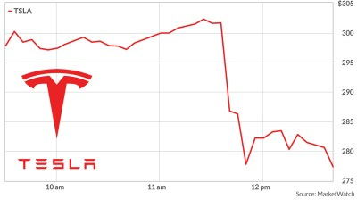 Tesla stock tanks after report company faces criminal probe over Musk's tweet - MarketWatch