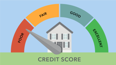 """How to deal with """"bad credit""""—or no credit—when you want to buy a home   Consumer Financial ..."""