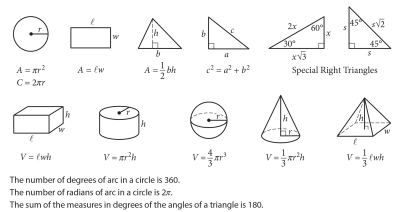 SAT Math Practice Questions, SAT Math Help Lessons - Satprepget800