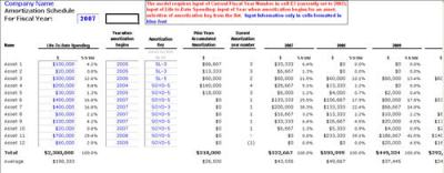 Excel Amortization Table Chart | newhairstylesformen2014.com