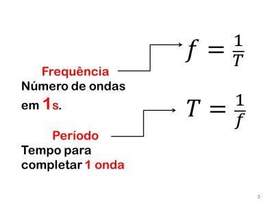 Características de uma onda - ppt carregar