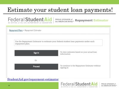 Federal Student Loan Repayment Plans and the Repayment Estimator - ppt video online download
