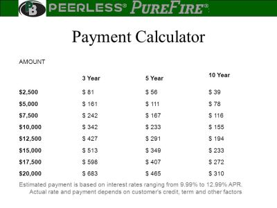 Many States and Local Utilities Offer Additional Rebates Visit to Find Rebates in Your Area ...