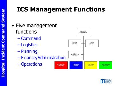 Review of the Incident Command System - ppt video online download