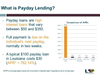 Payday Lending in Louisiana - ppt video online download