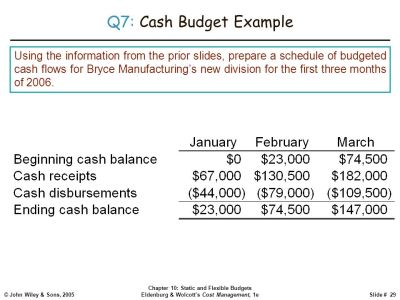 Cost Management Chapter 10 Static and Flexible Budgets - ppt video online download