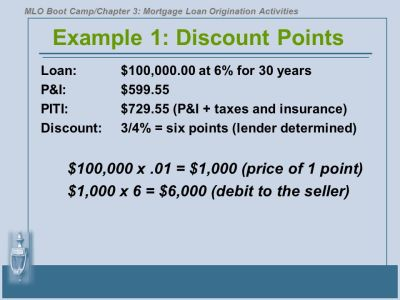 Chapter 3 Mortgage Loan Origination Activites - ppt download