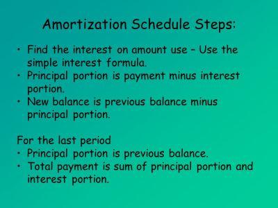 Amortized Loans (MAT 142) Amortized Loans. - ppt download