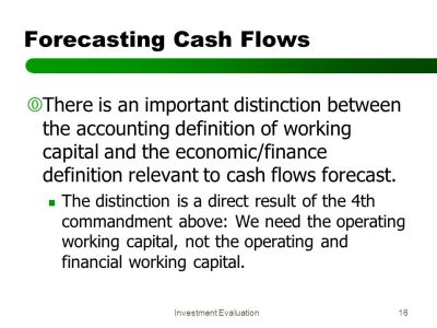 INVESTMENT EVALUATION - ppt video online download
