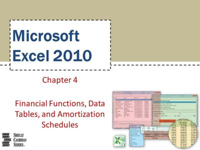 Chapter 4 Financial Functions, Data Tables, and Amortization Schedules - ppt video online download