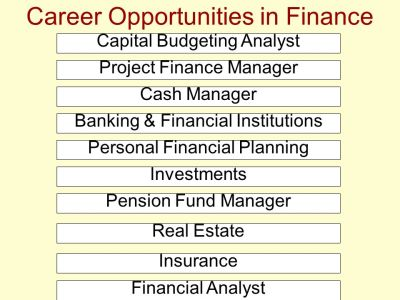 Learning Objectives Define finance and its major areas and ...