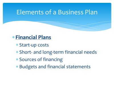 Chapter: 6 Entrepreneurship and Small Business Management - ppt video online download