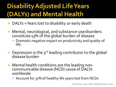 Introduction to Global Mental Health - ppt download
