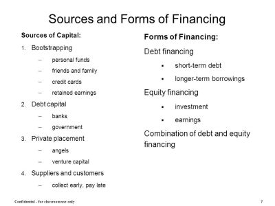 Financing New Technologies - ppt download