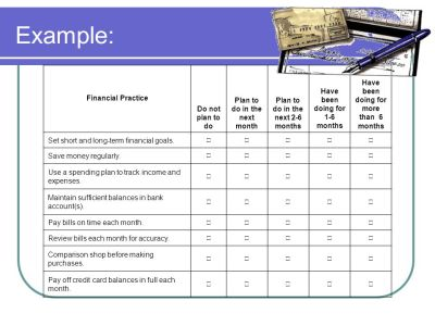 Measuring Financial Success Using Program Evaluation - ppt download